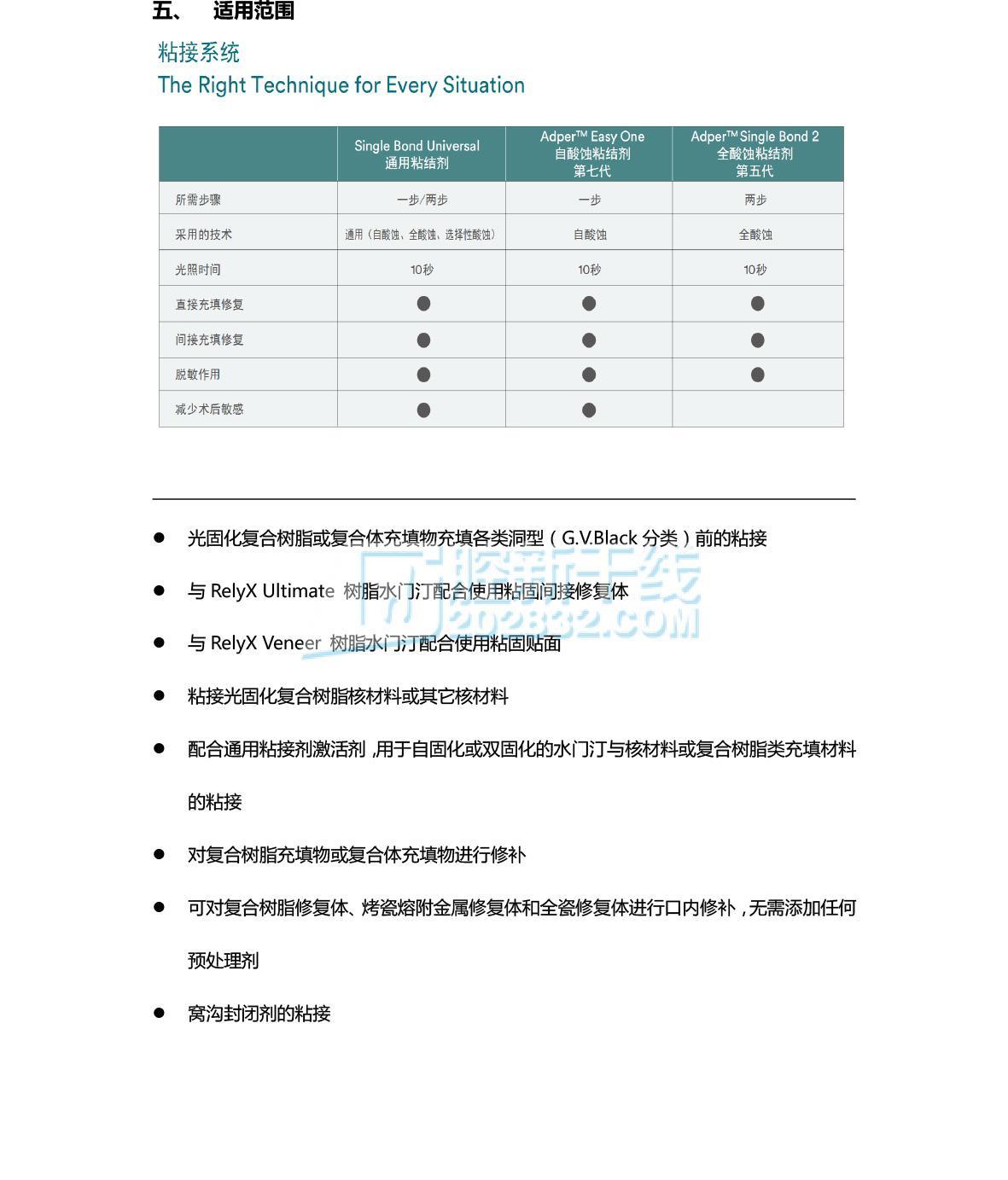 3M ESPE 3M通用粘接系统补充装(通用粘接剂通用粘接剂激活剂) 4.jpg