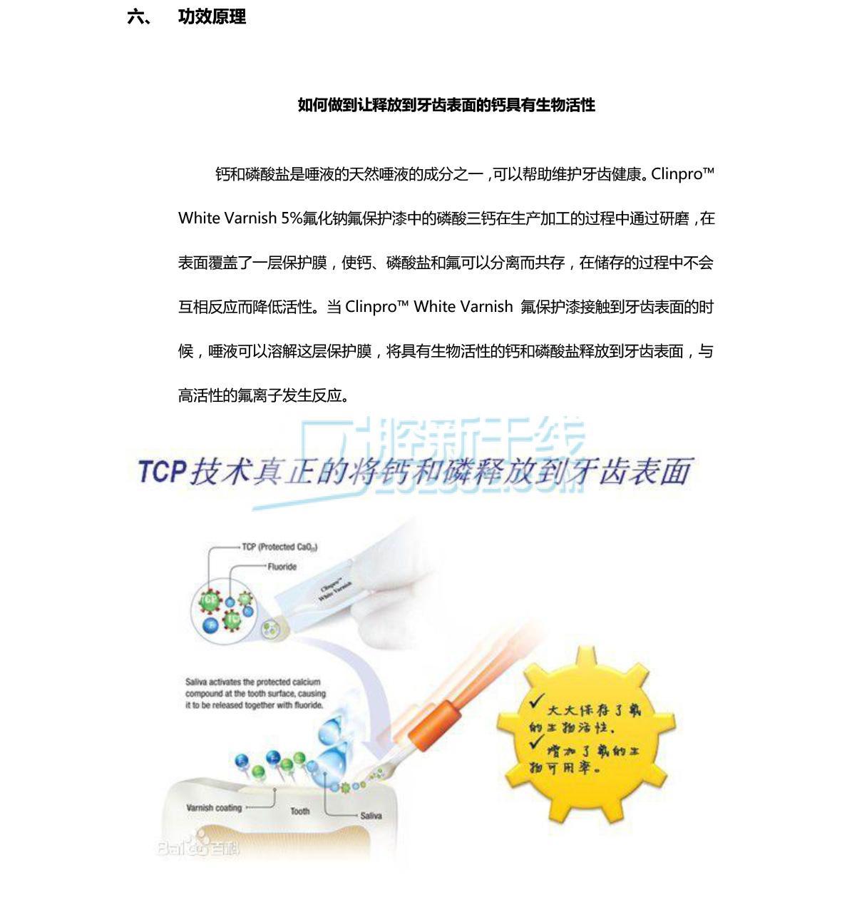 3M ESPE Clinpro™ White Varnish氟保护漆-1粒5(每粒含0.jpg