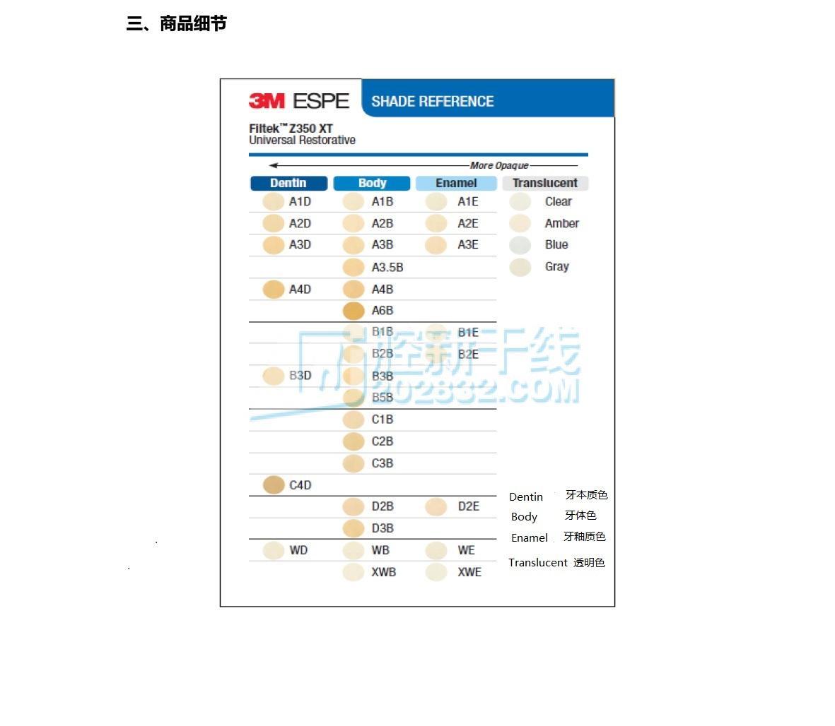 3M ESPE Z350XT 光固化复合树脂A3 3.jpg