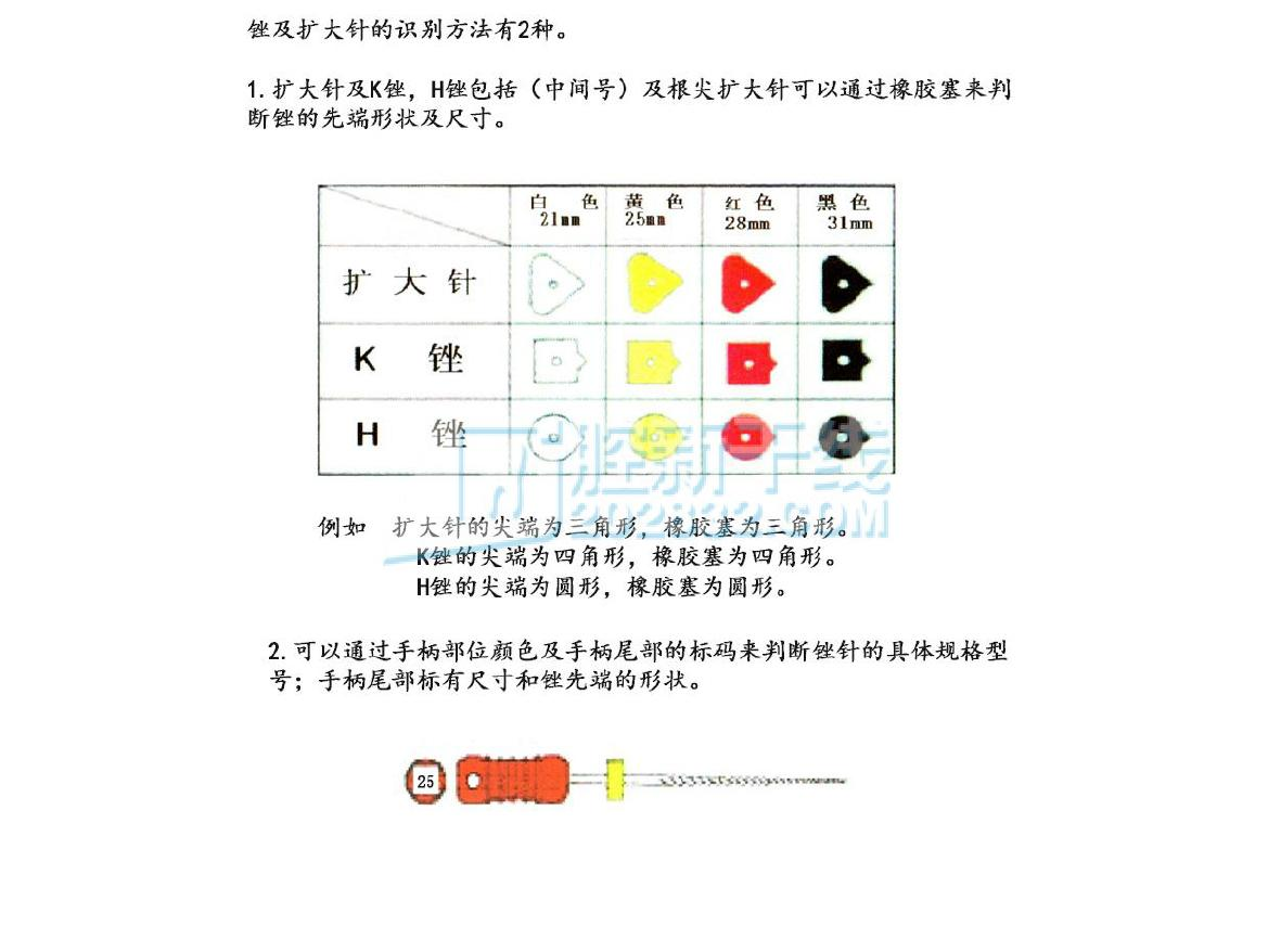 马尼  K锉-5.jpg