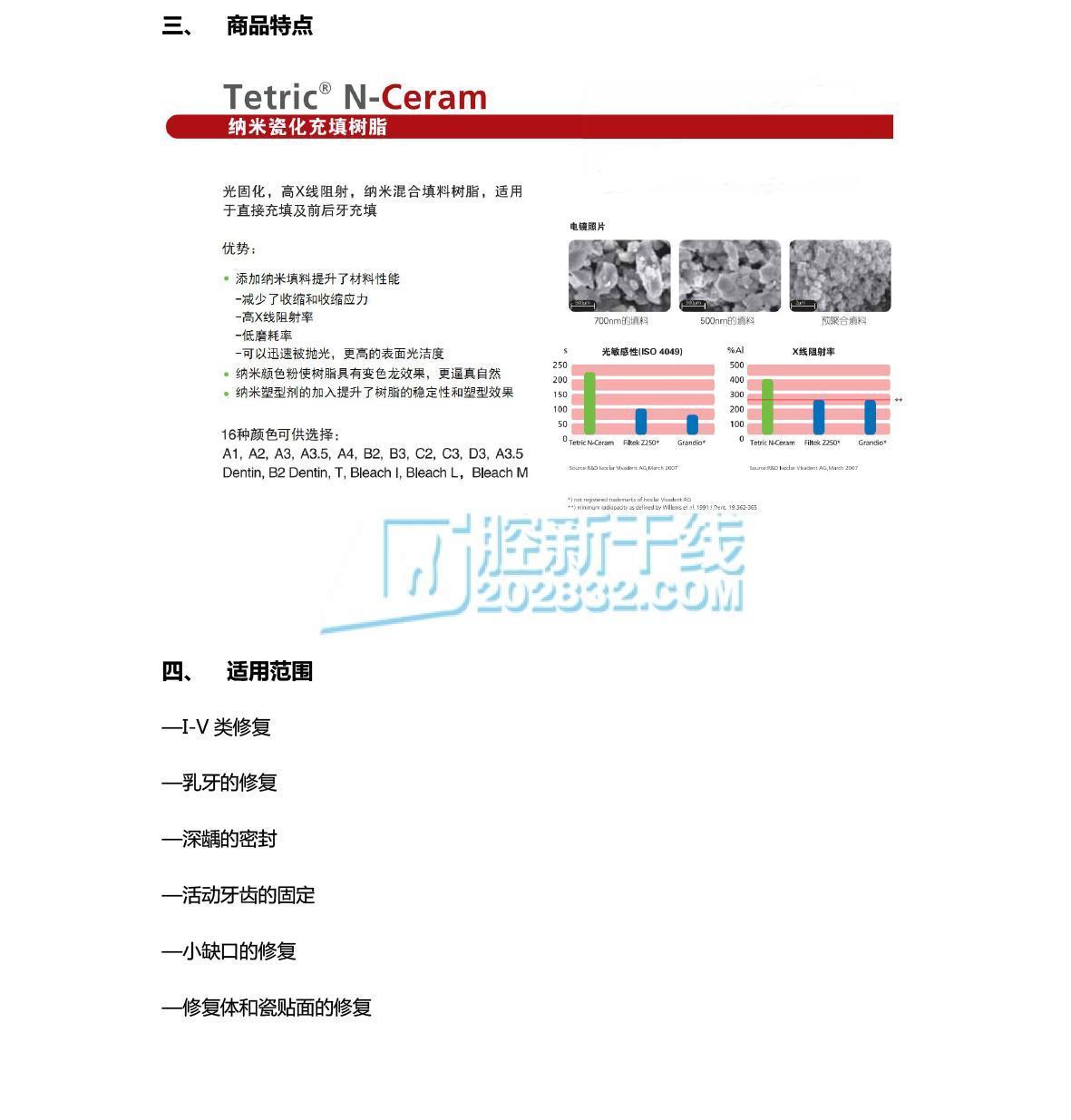 义获嘉伟瓦登特IvoclarVivadent Tetric N-Ceram 瓷化纳米树脂-2.jpg